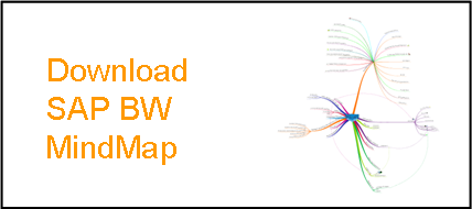 download-sap-mindmap