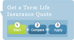 term-life-insurance-1-2-3-bubble