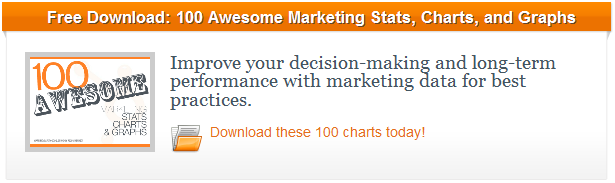 marketing-charts