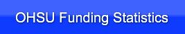 ohsu-funding-statistics