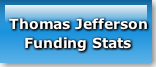 thomas-jefferson-funding-stats