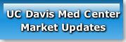 uc-davis-med-center-market-updates