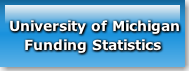university-of-michigan-funding-statist