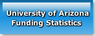 university-of-arizona-funding-statistic