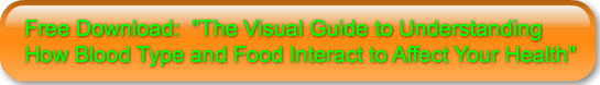 "Free Download:  ""The Visual Guide t"